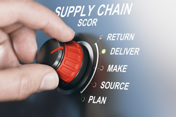 scm supply chain management scor model
