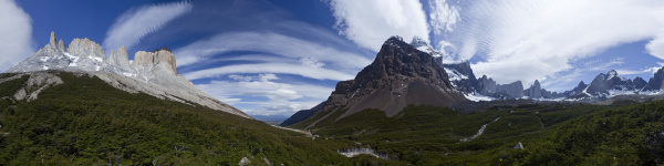 panoramic view in the valley of
