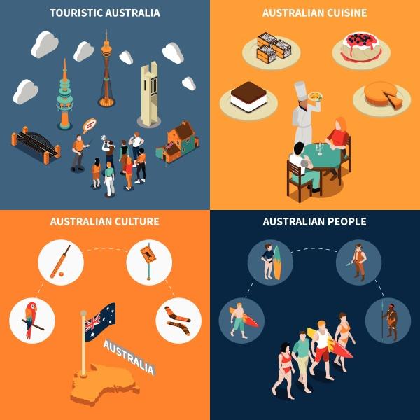 australian culture for travelers 4 isometric