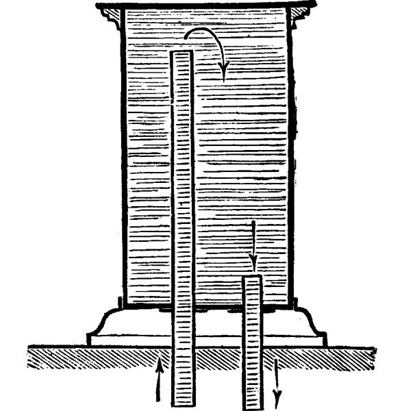 stove hot water vintage engraving