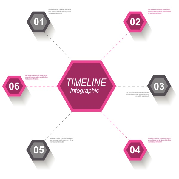 time line to display your data