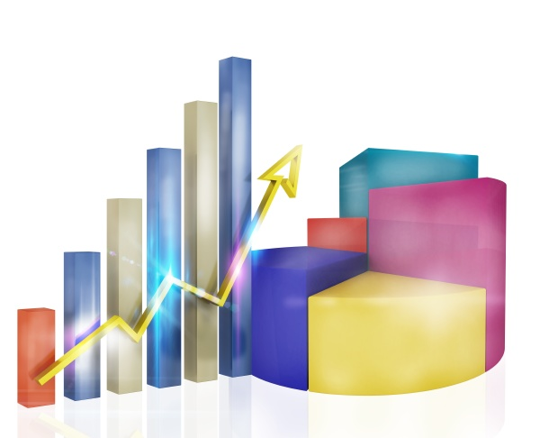 analysis of profit
