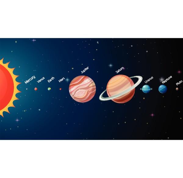 solar system in the galaxy