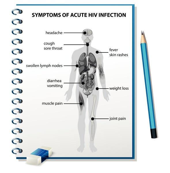 symptoms of acute hiv infection diagram
