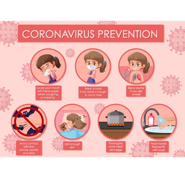 diagram showing coronavirus with symptoms and