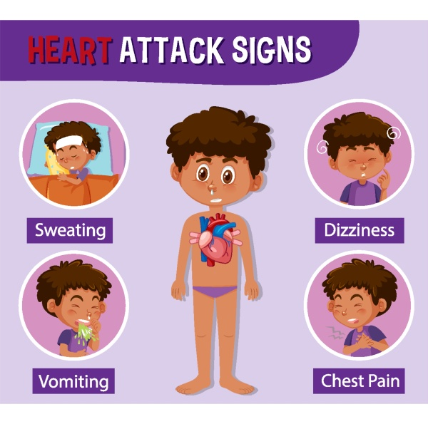 medical information on heart attack signs