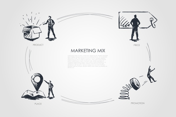 marketing mix price promotion place product