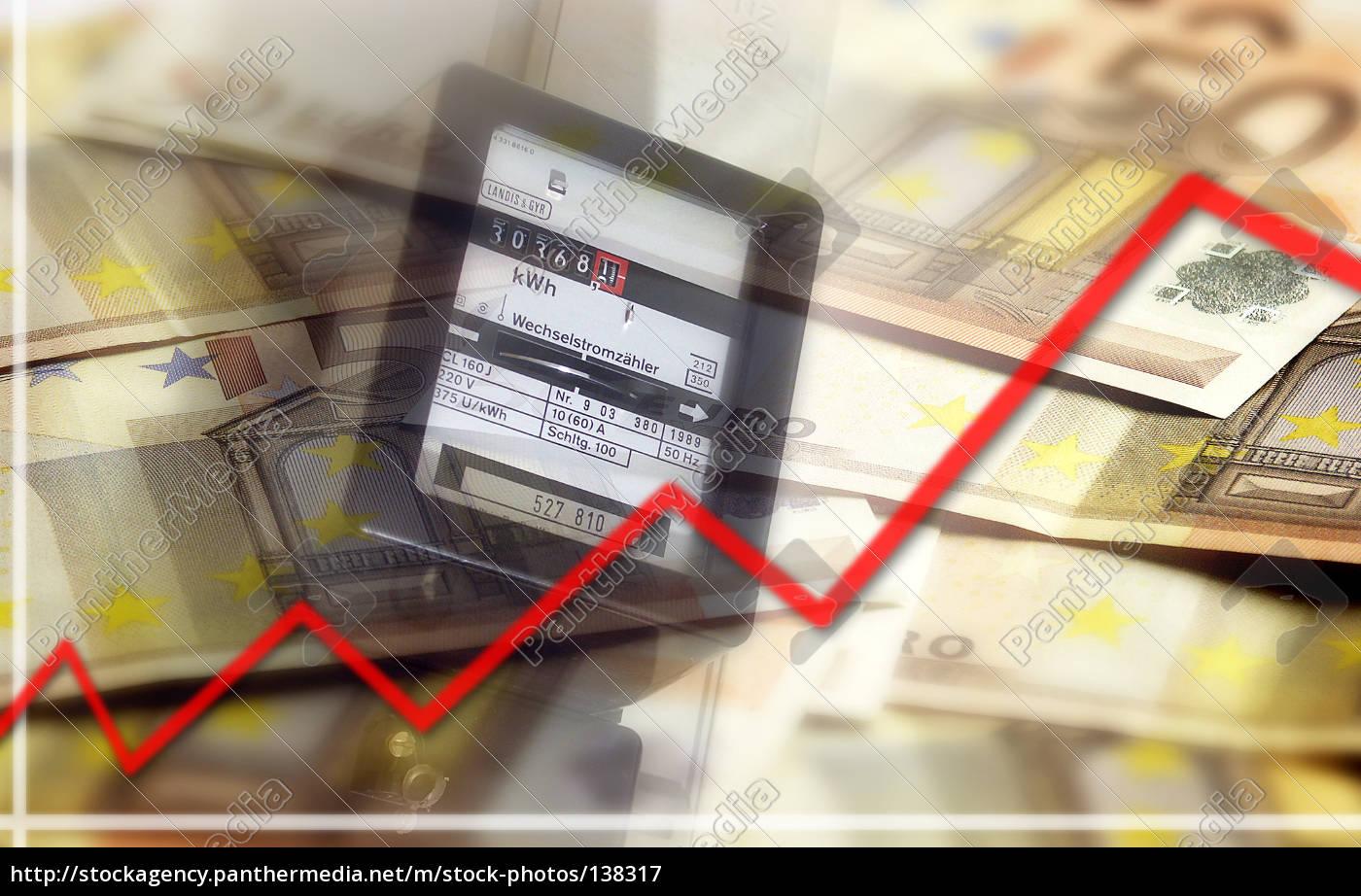 energy, costs - 138317
