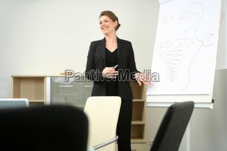 seminar - 174727