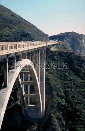 bixby bridge highway no 1 in