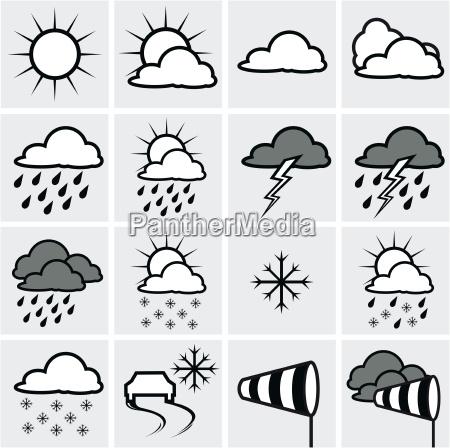 weather symbols