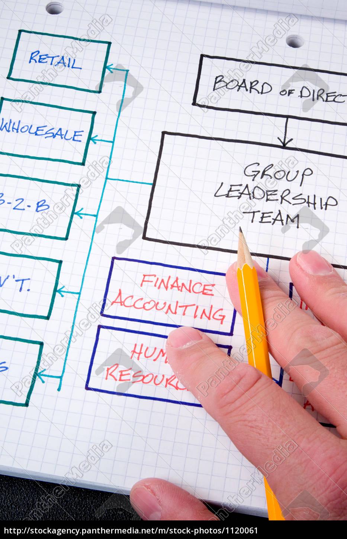 organization, chart - 1120061