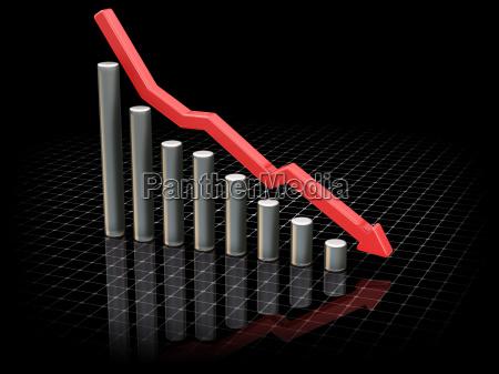 falling, profits - 1750143