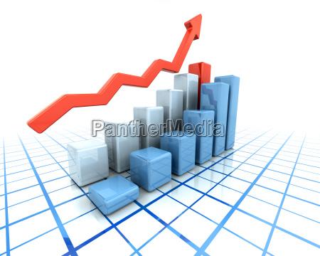 rising, profits - 1752325