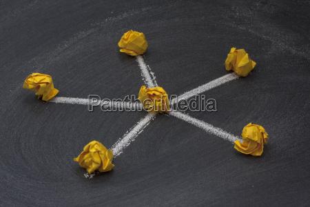network topology 2 star model