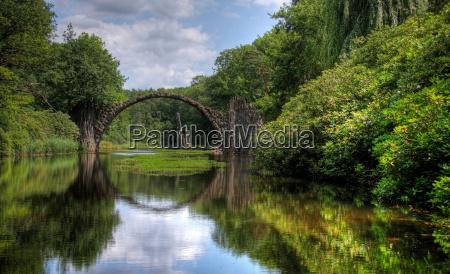 bridge in the mirror