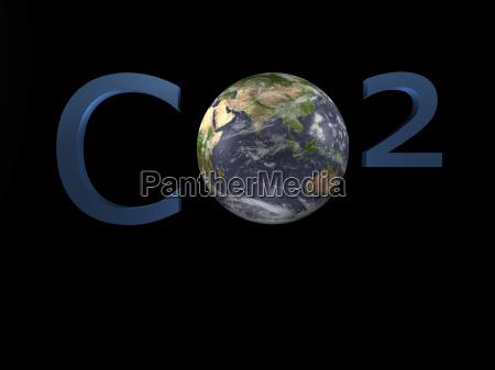 co2 climate change 3d