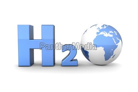 global hydrogen oxide h2o shiny