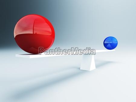palle bilanciati