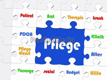 care business concept puzzle