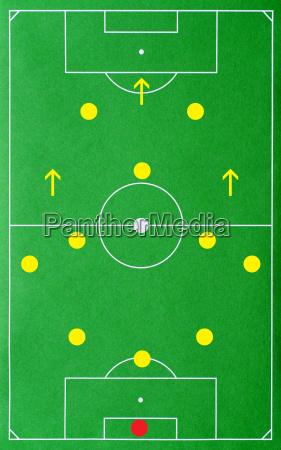 soccer soccer tactics 3 5 2