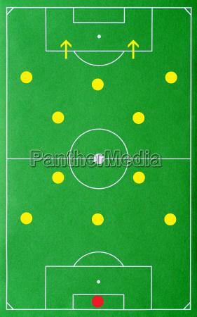 football soccer tactics world cup