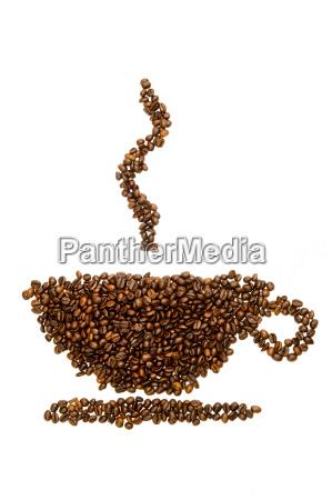price increase in coffee