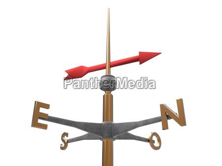 golden windvane orientation
