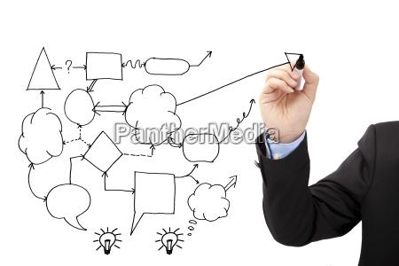 businessman039s hand draw idea and analysis