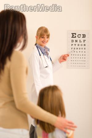 pediatrician ophthalmologist point eye chart
