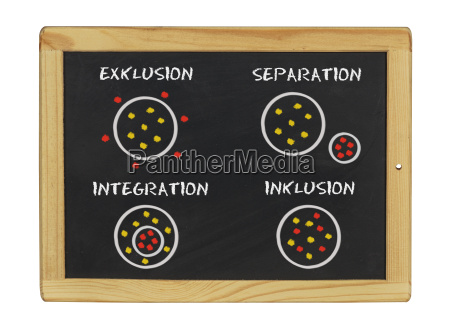 inclusion integration exclusion