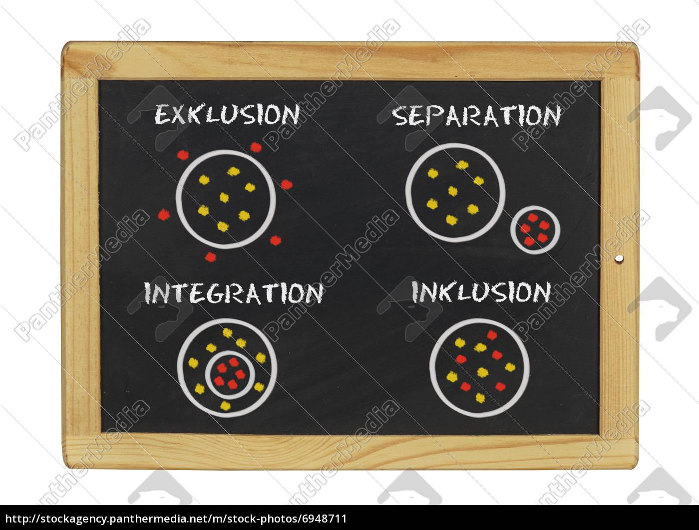 inclusion, -, integration, -, exclusion, - - 6948711