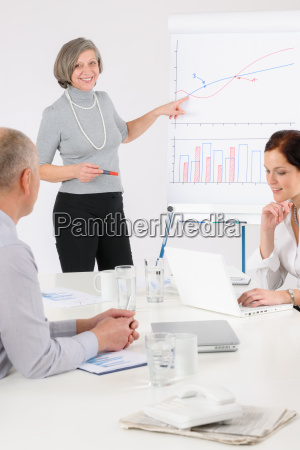 giving presentation businesswoman point flip chart