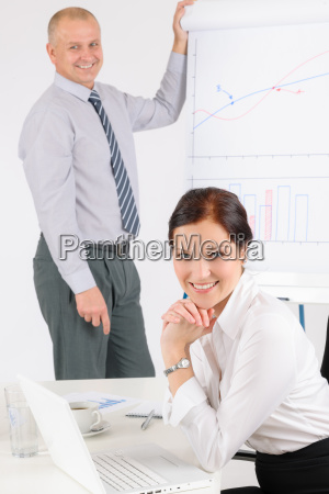 giving presentation businessman with flip chart