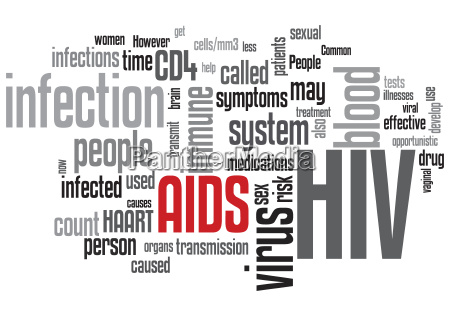 aids concept design word cloud on
