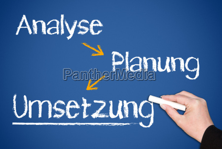 analysis planning implementation