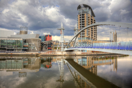 panoramic view of manchester england from