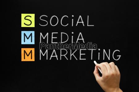 social media marketing acronym