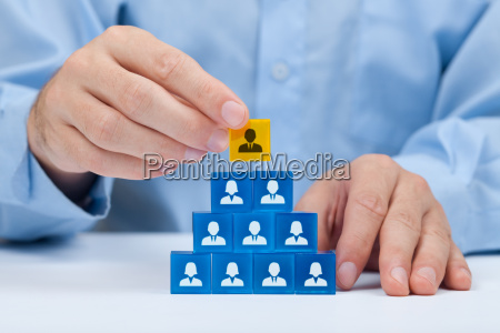 human resources and ceo