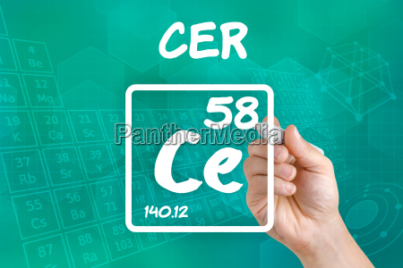 symbol of the chemical element cer