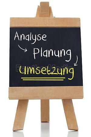 implementation written on blackboard in german