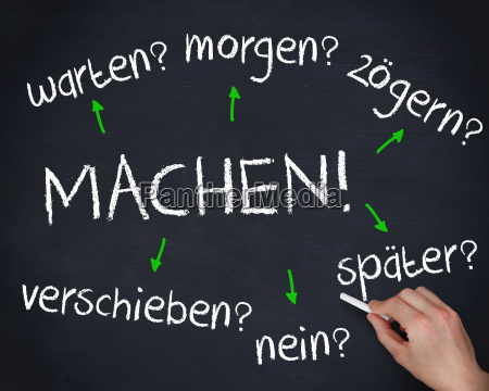 hand writing several german question words