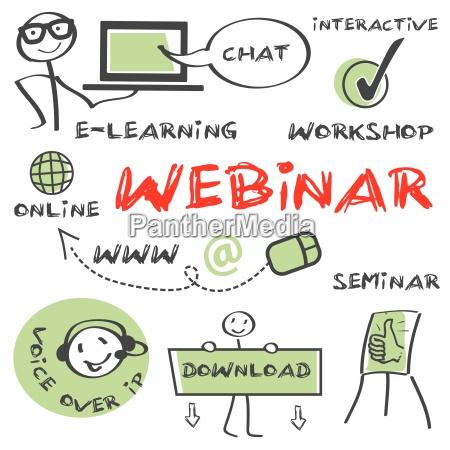 webinar, concept, education - 10085644