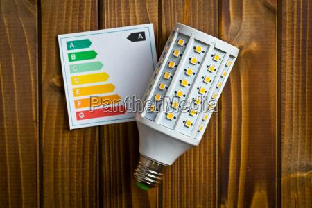 led lightbulb with energy label
