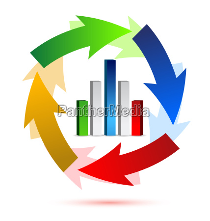 business chart in arrow cycle illustration