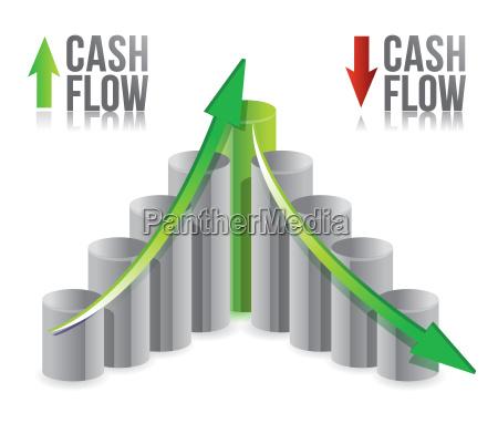 cash flow illustration graph over a