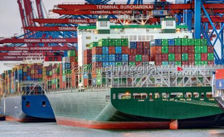 world trade and logistics