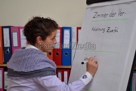 instructor draws on a flipchart