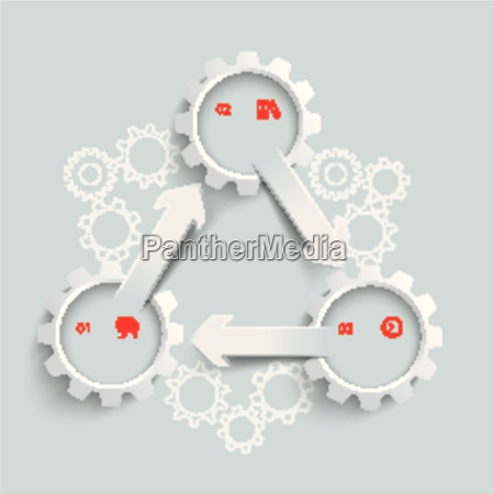 3 white gears 3 arrows cycle
