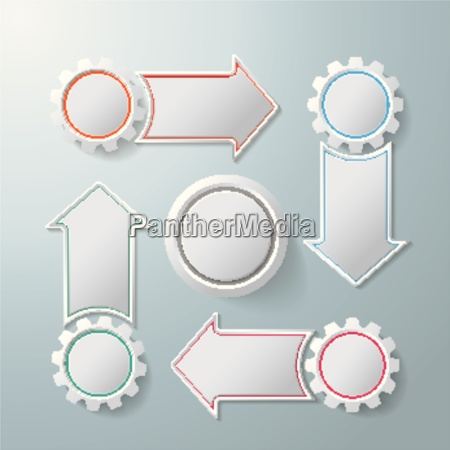 4 gears with 4 arrows cycle